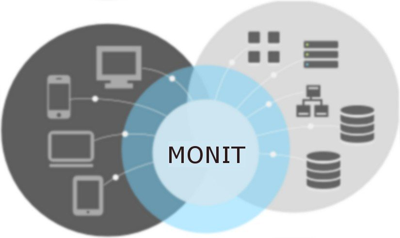 Monit — программа для мониторинга процессов